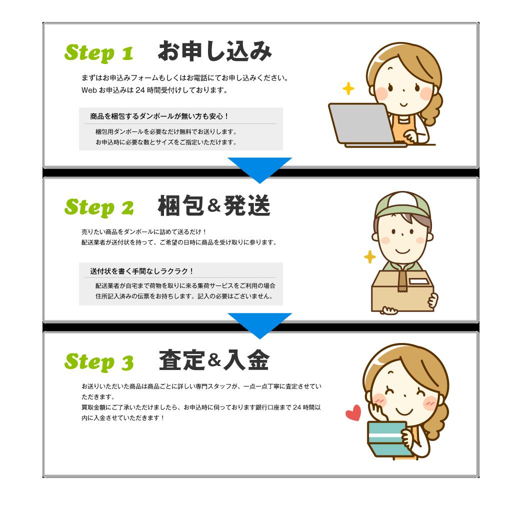 Step1:お申し込み まずはお申込みフォームもしくは、お電話にてお申し込みください。Webお申し込みは24時間受付しております。 「商品を梱包するダンボールが無い方でも安心!」 梱包用ダンボールを必要なだけ無料でお送りします。お申込時に必要な数とサイズをご指定いただけます。 Step2:梱包&発送 売りたい商品をダンボールに詰めて送るだけ!配送業者が送付状を持って、ご希望の日時に商品を受け取りに参ります。「送付状を書く手間なしラクラク!」 配送業者が自宅まで荷物を取りに来る集荷サービスを後利用の場合、住所記入済みの伝票をお持ちします。記入の必要はございません。 Step3:査定&入金 お送りいただいた商品は商品ごとに詳しい専門スタッフが、一点一点丁寧に査定させていただきます。買取金額にご了承いただけましたら、お申込時に伺っております銀行口座まで24時間以内に入金させていただきます!